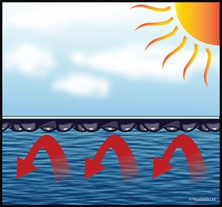 EnergyGuard™ swimming pool cover retains heat