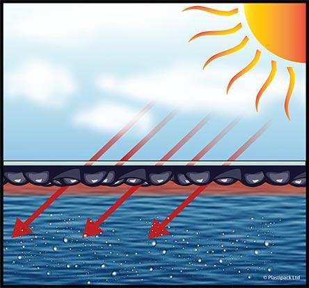 EnergyGuard™ Maximises pool temperatures