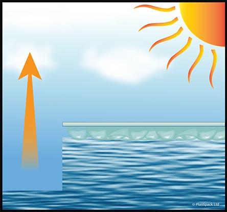 Sol+Guard pool blankets eliminate evaporation