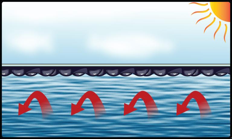 EnergyGuard™ Selective Transmission heat retention landscape