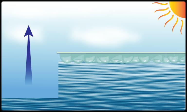 Sol+Guard evaporation landscape